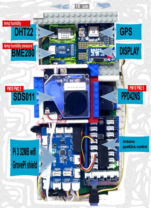 samen meten sensor kit